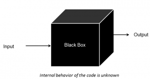 Black Box Testing - QAInsights