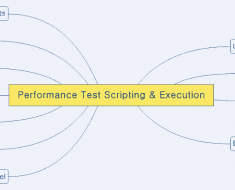 Productivity Tools for Software Testers