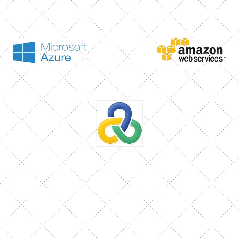Using AWS or Azure Marketplace to leverage HP LoadRunner