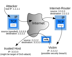 IP Spoofing supported Vusers Types