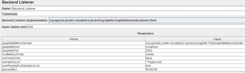 Graphite Backend Listener