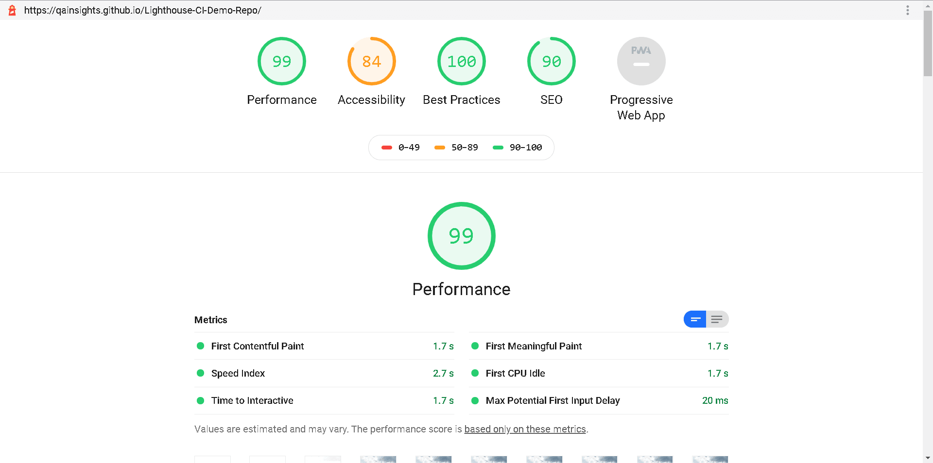 Performance Testing using Lighthouse CI